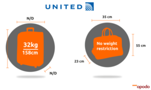 United Airlines Baggage Fees